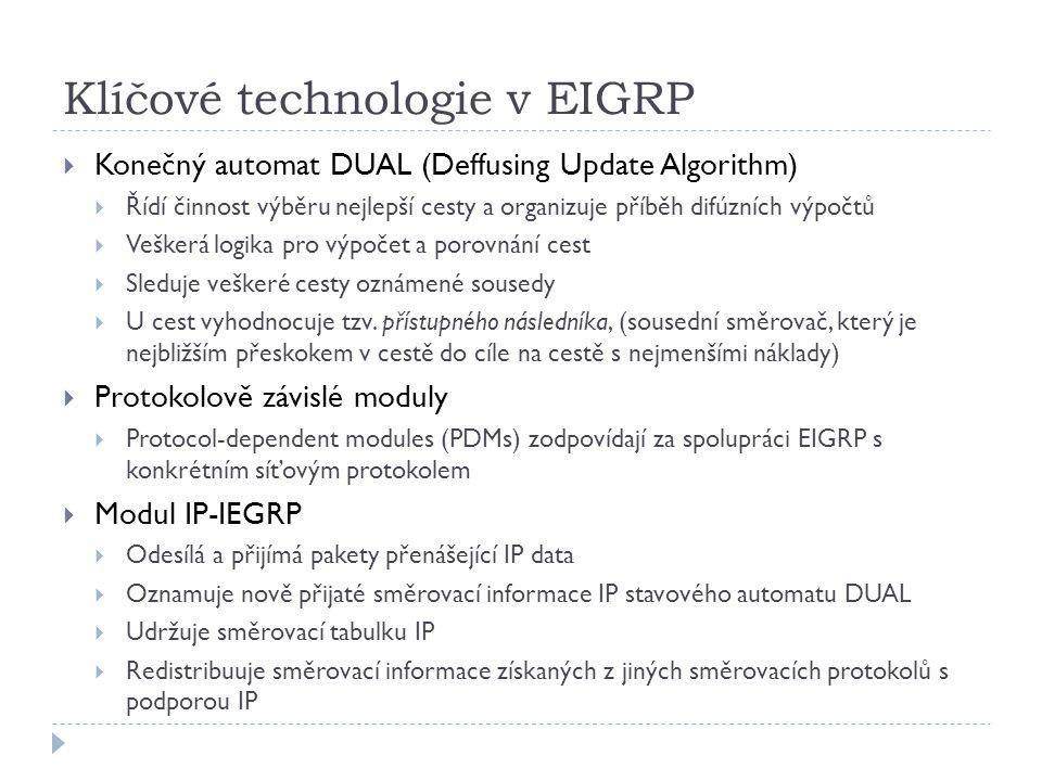 RTRA#show ip eigrp neighbors IP-EIGRP neighbors for process 1 H Address Interface Hold Uptime SRTT RTO Q Seq (sec) (ms) Cnt Num 2 10.1.1.1 Et0 12 6d16h 20 200 0 233 1 10.1.4.3 Et1 13 2w2d 87 522 0 452 0 10.1.4.2 Et1 10 2w2d 85 510 0 3 Za kolik sekund vyhlásíme souseda za mrtvého, pokud se neozve Kdy naposledy jsme tohoto souseda objevili (jak dlouho žije) Jak dlouho sousedovi trvá, než odpoví na naše EIGRP pakety Pokud soused nepotvrdí příjem paketů, za jaký čas mu ho pošleme znovu Tabulka sousedů v EIGRP
