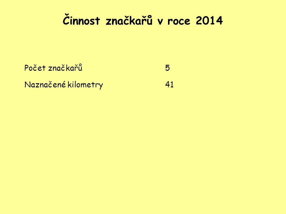 Počet značkařů5 Naznačené kilometry41 Činnost značkařů v roce 2014