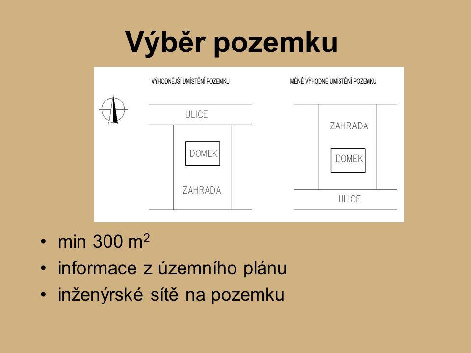 Výběr pozemku min 300 m 2 informace z územního plánu inženýrské sítě na pozemku