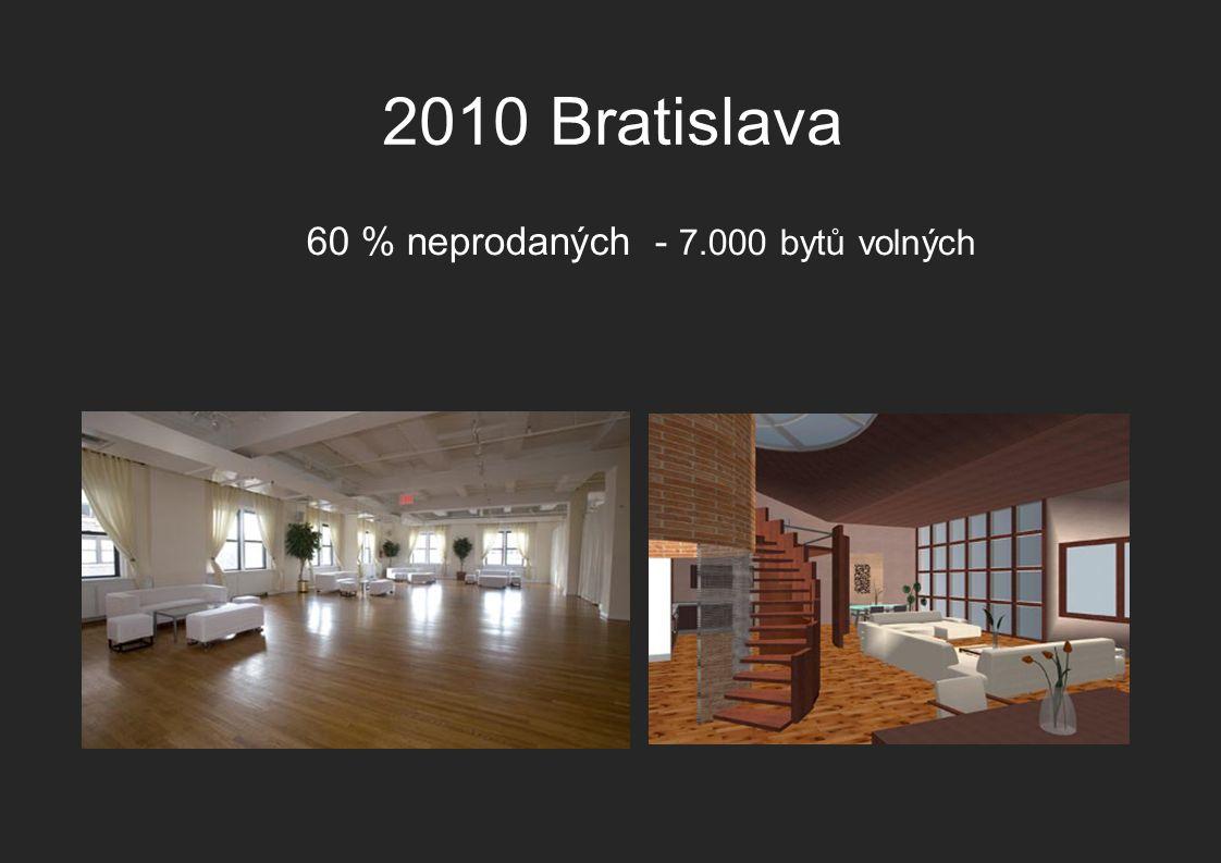 2010 Bratislava 60 % neprodaných - 7.000 bytů volných
