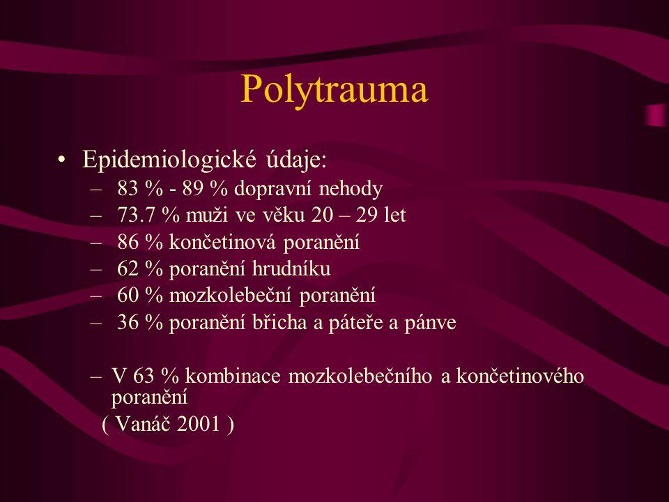Polytrauma Epidemiologické údaje: – 83 % - 89 % dopravní nehody – 73.7 % muži ve věku 20 – 29 let – 86 % končetinová poranění – 62 % poranění hrudníku