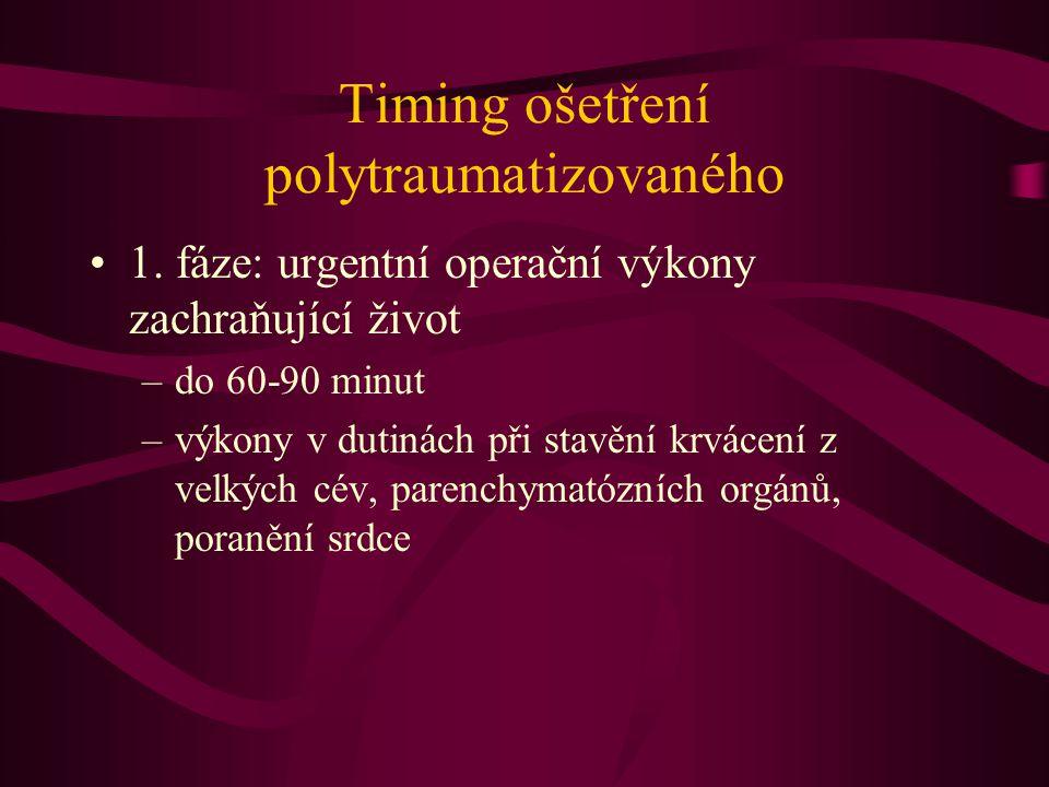 Timing ošetření polytraumatizovaného 1. fáze: urgentní operační výkony zachraňující život –do 60-90 minut –výkony v dutinách při stavění krvácení z ve
