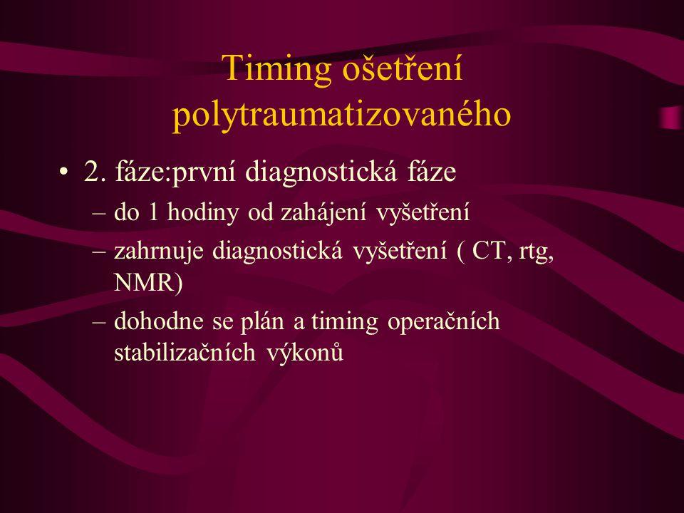 Timing ošetření polytraumatizovaného 2. fáze:první diagnostická fáze –do 1 hodiny od zahájení vyšetření –zahrnuje diagnostická vyšetření ( CT, rtg, NM
