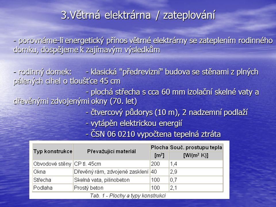3.Větrná elektrárna / zateplování - porovnáme-li energetický přínos větrné elektrárny se zateplením rodinného domku, dospějeme k zajímavým výsledkům -
