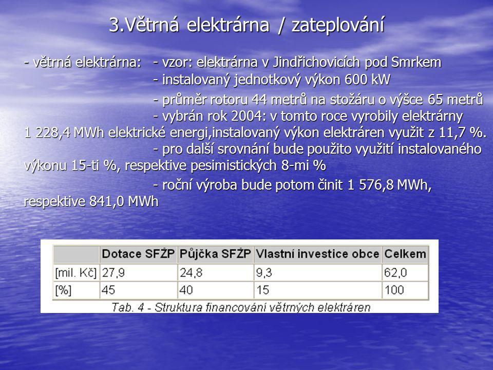 3.Větrná elektrárna / zateplování - větrná elektrárna:- vzor: elektrárna v Jindřichovicích pod Smrkem - instalovaný jednotkový výkon 600 kW - průměr r