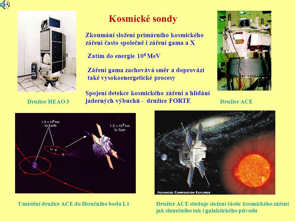 Kosmické sondy Družice HEAO 3Družice ACE Umístění družice ACE do libračního bodu L1Družice ACE studuje složení částic kosmického záření jak slunečního tak i galaktického původu Zkoumání složení primárního kosmického záření často společně i záření gama a X Zatím do energie 10 8 MeV Záření gama zachovává směr a doprovází také vysokoenergetické procesy Spojení detekce kosmického záření a hlídání jaderných výbuchů - družice FORTE