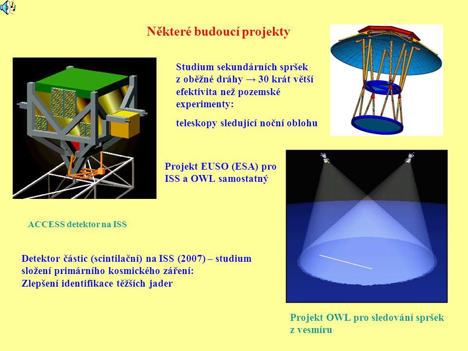 Některé budoucí projekty ACCESS detektor na ISS Projekt OWL pro sledování spršek z vesmíru Studium sekundárních spršek z oběžné dráhy → 30 krát větší efektivita než pozemské experimenty: teleskopy sledující noční oblohu Detektor částic (scintilační) na ISS (2007) – studium složení primárního kosmického záření: Zlepšení identifikace těžších jader Projekt EUSO (ESA) pro ISS a OWL samostatný