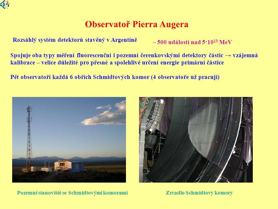 Observatoř Pierra Augera Spojuje oba typy měření fluorescenční i pozemní čerenkovskými detektory částic → vzájemná kalibrace – velice důležité pro přesné a spolehlivé určení energie primární částice Pět observatoří každá 6 obřích Schmidtových komor (4 observatoře už pracují) Zrcadlo Schmidtovy komoryPozemní stanoviště se Schmidtovými komorami Rozsáhlý systém detektorů stavěný v Argentíně ~ 500 událostí nad 5·10 13 MeV