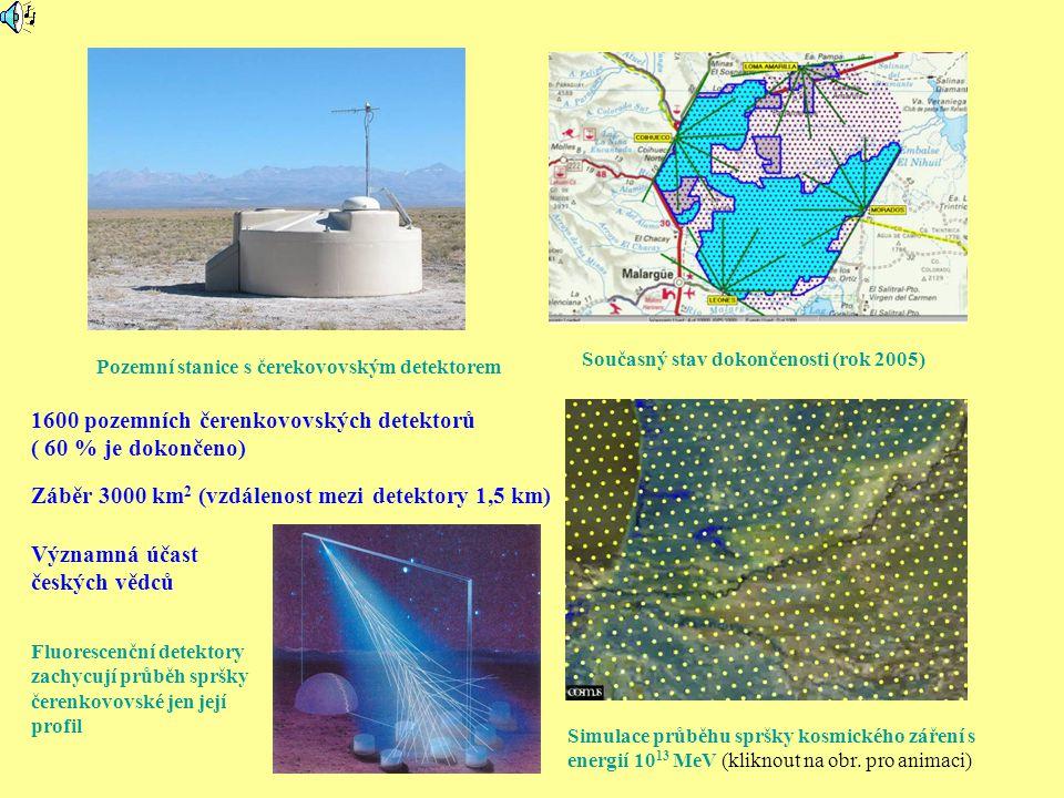1600 pozemních čerenkovovských detektorů ( 60 % je dokončeno) Významná účast českých vědců Pozemní stanice s čerekovovským detektorem Současný stav dokončenosti (rok 2005) Simulace průběhu spršky kosmického záření s energií 10 13 MeV (kliknout na obr.