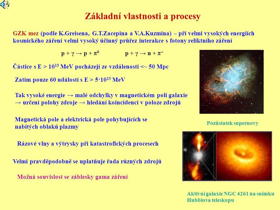 GZK mez (podle K.Greisena, G.T.Zacepina a V.A.Kuzmina) – při velmi vysokých energiích kosmického záření velmi vysoký účinný průřez interakce s fotony reliktního záření Základní vlastnosti a procesy Možná souvislost se záblesky gama záření Magnetická pole a elektrická pole pohybujících se nabitých oblaků plazmy Rázové vlny a výtrysky při katastrofických procesech p + γ → p + π 0 p + γ → n + π + Částice s E > 10 13 MeV pocházejí ze vzdálenosti <~ 50 Mpc Zatím pouze 60 událostí s E > 5·10 13 MeV Tak vysoké energie → malé odchylky v magnetickém poli galaxie → určení polohy zdroje → hledání koincidencí v poloze zdrojů Velmi pravděpodobně se uplatňuje řada různých zdrojů Pozůstatek supernovy Aktivní galaxie NGC 4261 na snímku Hubblova teleskopu