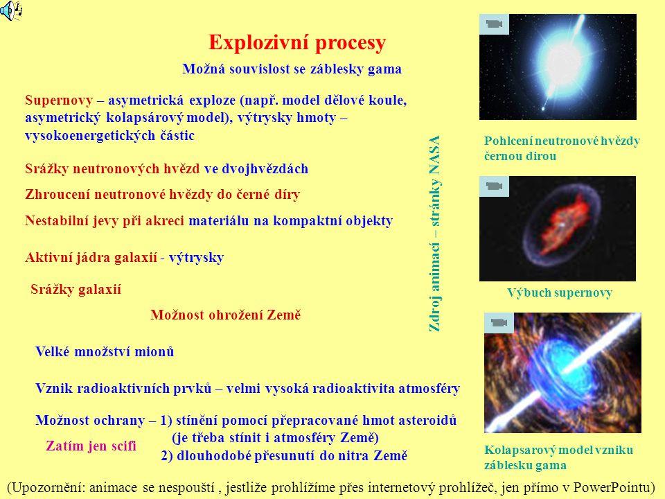 Explozivní procesy Supernovy – asymetrická exploze (např. model dělové koule, asymetrický kolapsárový model), výtrysky hmoty – vysokoenergetických čás