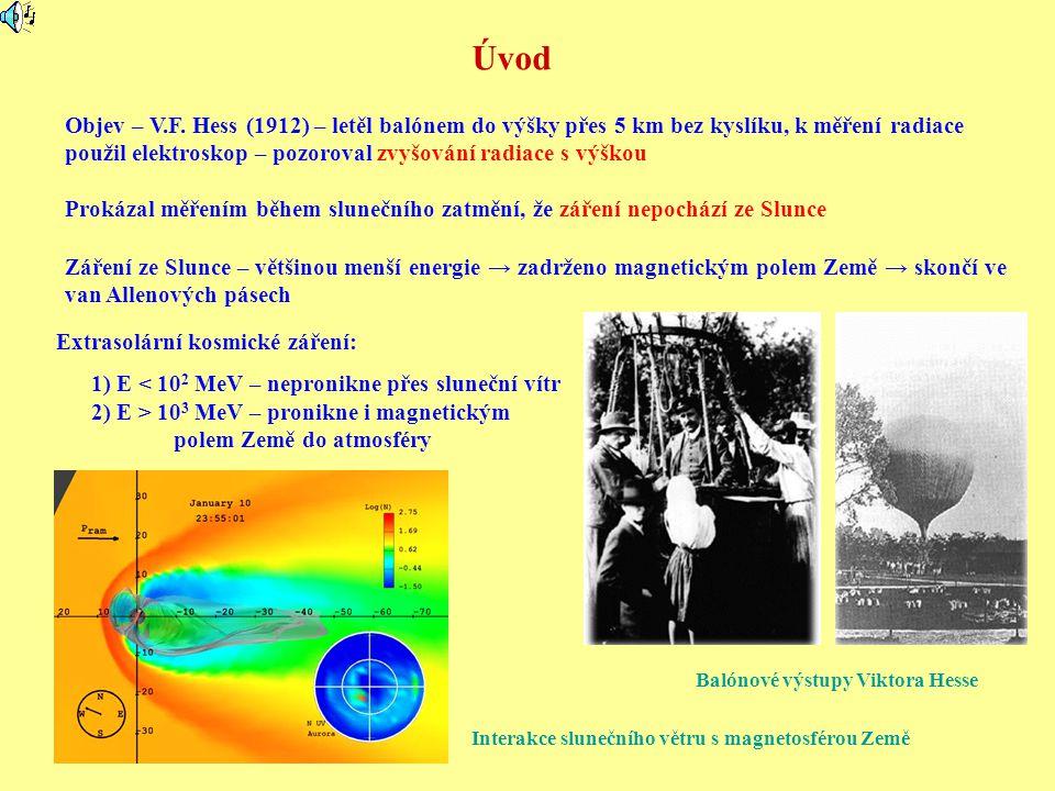 Úvod Objev – V.F. Hess (1912) – letěl balónem do výšky přes 5 km bez kyslíku, k měření radiace použil elektroskop – pozoroval zvyšování radiace s výšk