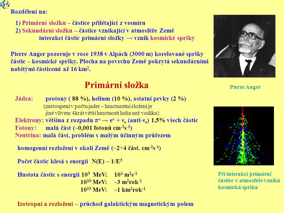 Sekundární složka Interakce s atomy v atmosféře (s jádry a elektronovým obalem) 1)Protony a jádra → hadronová sprška, tříštivé reakce, produkce velkého množství mezonů π (π +, π - a π 0 ) Tříštivá reakce (tady zobrazeno pro mnohem těžší jádra než ty v atmosféře) Vzniká směs nukleonů a mezonů π tyto částice interagují silnou interakcí → hadronová sprška Rozpad mezonů π: π + → μ + + ν μ (τ = 26 ns → cτ = 7,8 m) └→ e + + ν e + anti-ν μ π - → μ - + anti -ν μ └→ e - + anti-ν e + ν μ π 0 → γ + γ Intenzivní zdroj neutrin a antineutrin ν μ a ν e poměr mezi počtem ν μ a ν e je R(ν μ /ν e ) = 2 zároveň intenzivní zdroj mionů μ + → e + + ν μ + ν e (τ = 2,2 μs → cτ = 660 m) Intenzivní zdroj leptonů