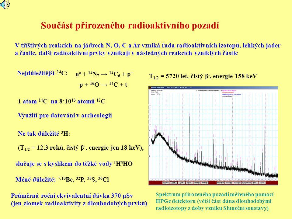 Součást přirozeného radioaktivního pozadí V tříštivých reakcích na jádrech N, O, C a Ar vzniká řada radioaktivních izotopů, lehkých jader a částic, další radioaktivní prvky vznikají v následných reakcích vzniklých částic Spektrum přirozeného pozadí měřeného pomocí HPGe detektoru (větší část dána dlouhodobými radioizotopy z doby vzniku Sluneční soustavy) Nejdůležitější 14 C: Méně důležité: 7,10 Be, 32 P, 35 S, 36 Cl T 1/2 = 5720 let, čistý β -, energie 158 keV n o + 14 N 7 → 14 C 6 + p + slučuje se s kyslíkem do těžké vody 1 H 3 HO Ne tak důležité 3 H: (T 1/2 = 12,3 roků, čistý β -, energie jen 18 keV), Průměrná roční ekvivalentní dávka 370 μSv (jen zlomek radioaktivity z dlouhodobých prvků) p + 16 O → 14 C + t 1 atom 14 C na 8·10 13 atomů 12 C Využití pro datování v archeologii