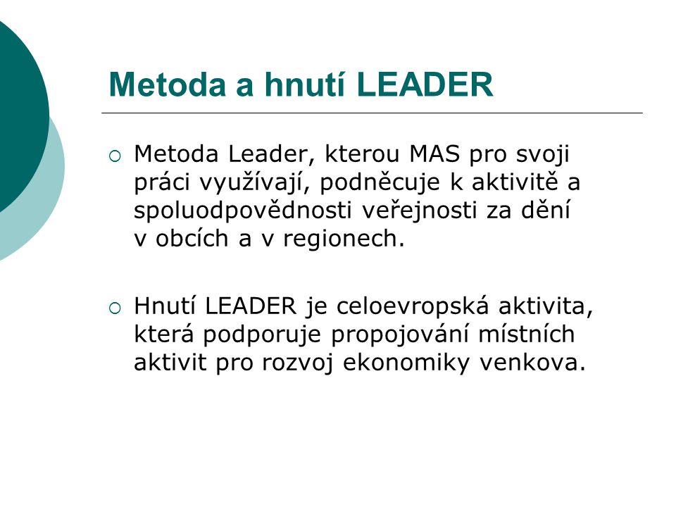 Metoda a hnutí LEADER  Metoda Leader, kterou MAS pro svoji práci využívají, podněcuje k aktivitě a spoluodpovědnosti veřejnosti za dění v obcích a v regionech.