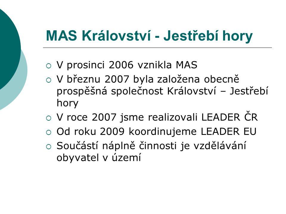 MAS Království - Jestřebí hory  V prosinci 2006 vznikla MAS  V březnu 2007 byla založena obecně prospěšná společnost Království – Jestřebí hory  V roce 2007 jsme realizovali LEADER ČR  Od roku 2009 koordinujeme LEADER EU  Součástí náplně činnosti je vzdělávání obyvatel v území