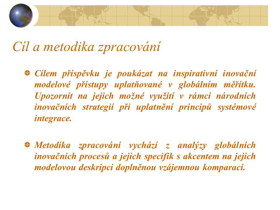 Cíl a metodika zpracování Cílem příspěvku je poukázat na inspirativní inovační modelové přístupy uplatňované v globálním měřítku. Upozornit na jejich