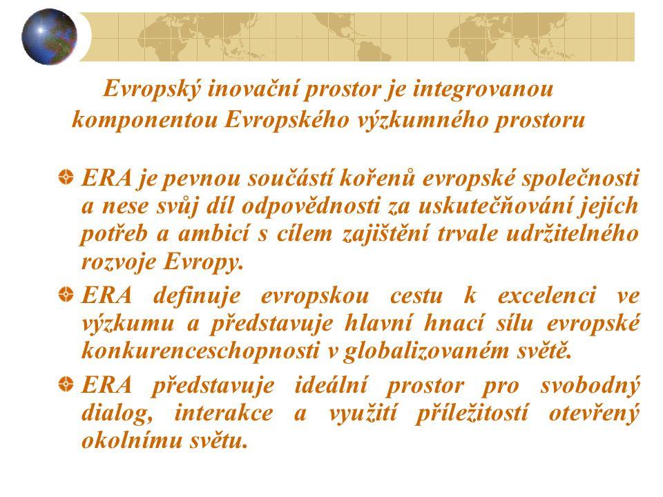 Evropský inovační prostor je integrovanou komponentou Evropského výzkumného prostoru ERA je pevnou součástí kořenů evropské společnosti a nese svůj dí