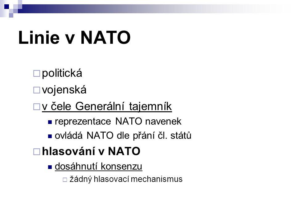 Linie v NATO  politická  vojenská  v čele Generální tajemník reprezentace NATO navenek ovládá NATO dle přání čl. států  hlasování v NATO dosáhnutí