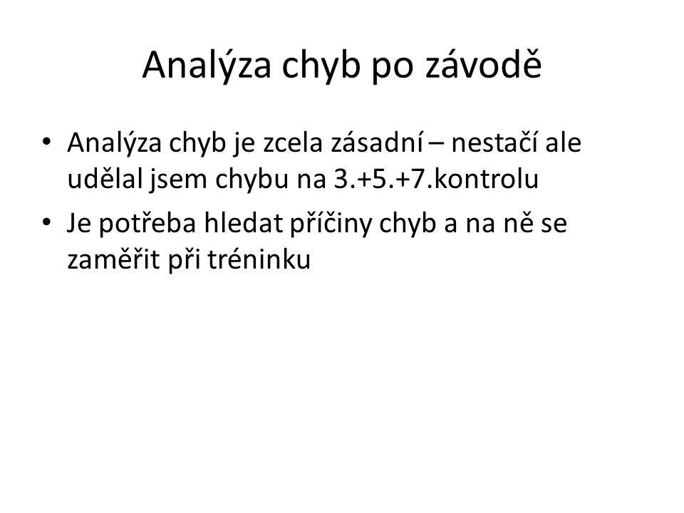 Analýza chyb po závodě Analýza chyb je zcela zásadní – nestačí ale udělal jsem chybu na 3.+5.+7.kontrolu Je potřeba hledat příčiny chyb a na ně se zaměřit při tréninku