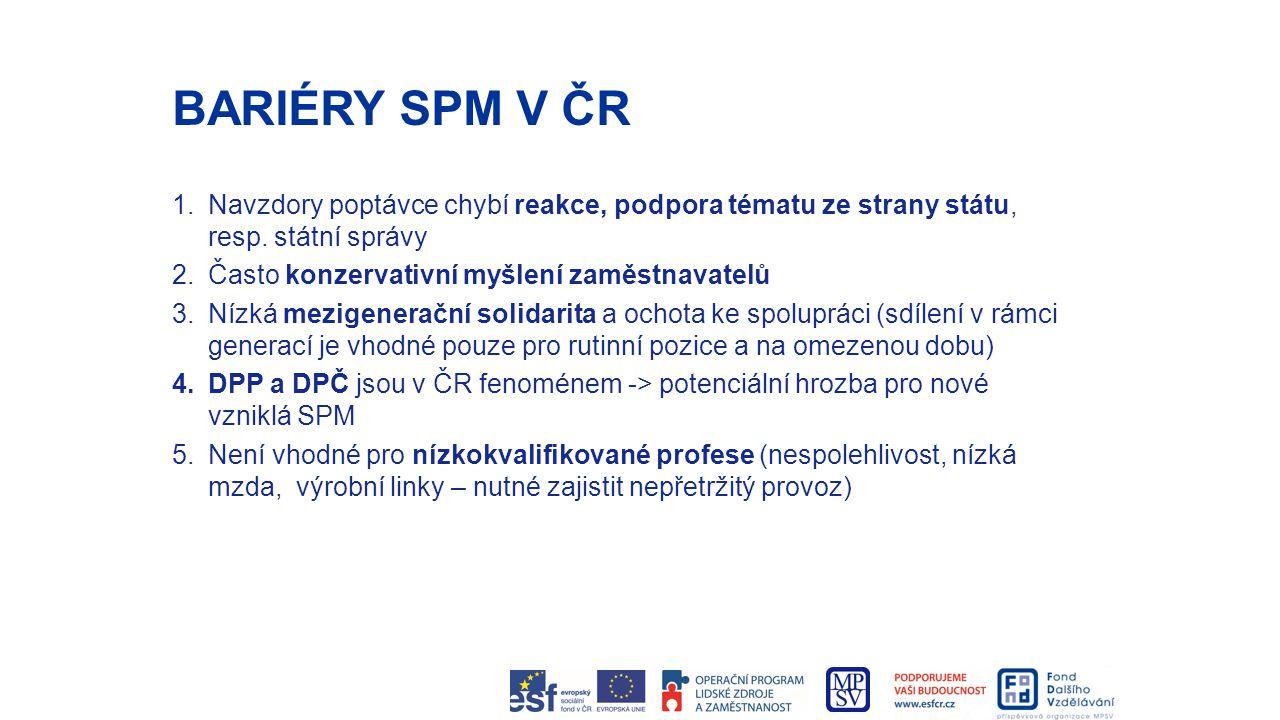 BARIÉRY SPM V ČR 1.Navzdory poptávce chybí reakce, podpora tématu ze strany státu, resp. státní správy 2.Často konzervativní myšlení zaměstnavatelů 3.