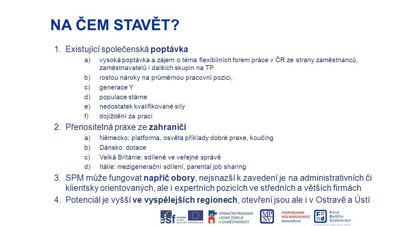 NA ČEM STAVĚT? 1.Existující společenská poptávka a)vysoká poptávka a zájem o téma flexibilních forem práce v ČR ze strany zaměstnanců, zaměstnavatelů
