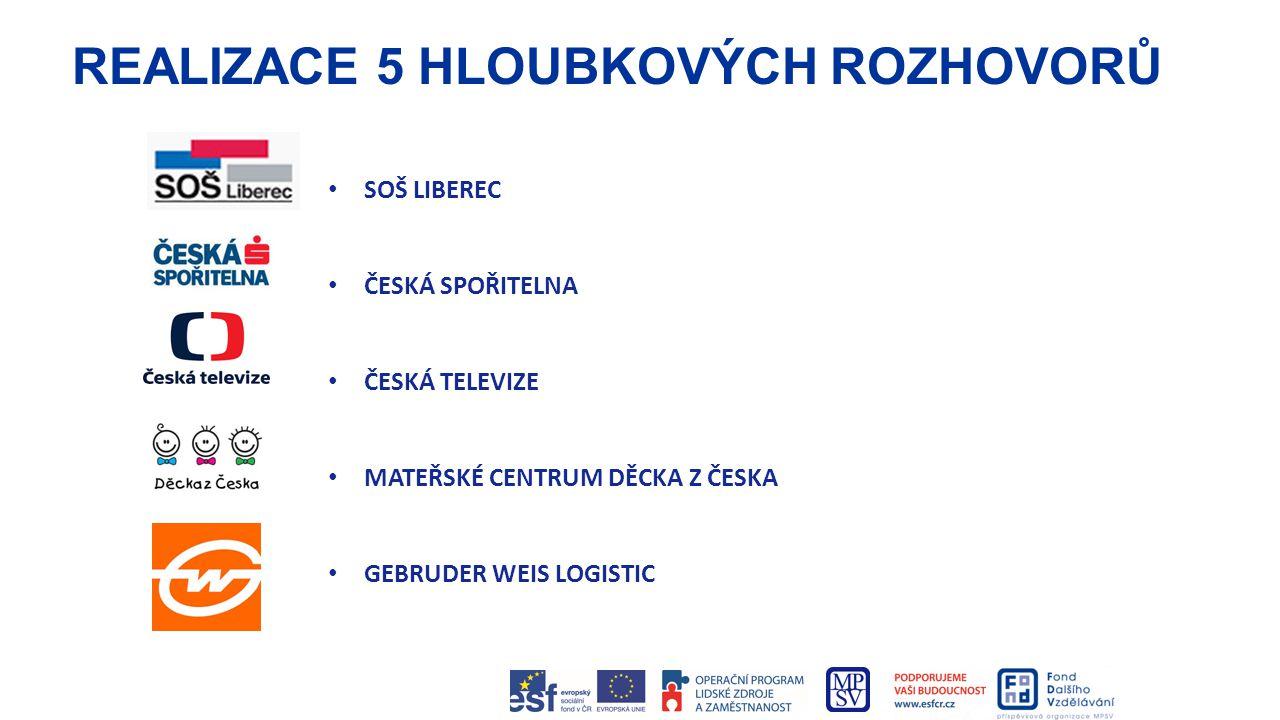 REALIZACE 5 HLOUBKOVÝCH ROZHOVORŮ SOŠ LIBEREC ČESKÁ SPOŘITELNA ČESKÁ TELEVIZE MATEŘSKÉ CENTRUM DĚCKA Z ČESKA GEBRUDER WEIS LOGISTIC