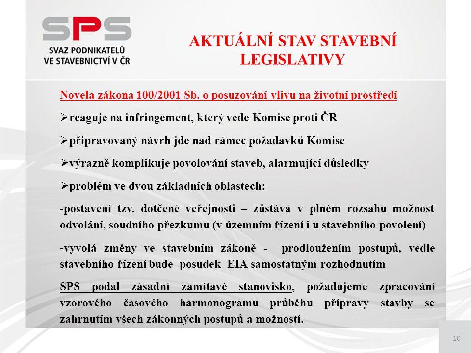10 AKTUÁLNÍ STAV STAVEBNÍ LEGISLATIVY Novela zákona 100/2001 Sb.