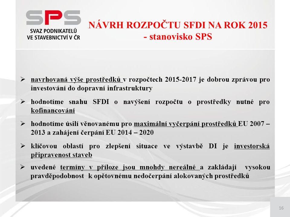 16 NÁVRH ROZPOČTU SFDI NA ROK 2015 - stanovisko SPS  navrhovaná výše prostředků v rozpočtech 2015-2017 je dobrou zprávou pro investování do dopravní infrastruktury  hodnotíme snahu SFDI o navýšení rozpočtu o prostředky nutné pro kofinancování  hodnotíme úsilí věnovanému pro maximální vyčerpání prostředků EU 2007 – 2013 a zahájení čerpání EU 2014 – 2020  klíčovou oblastí pro zlepšení situace ve výstavbě DI je investorská připravenost staveb  uvedené termíny v příloze jsou mnohdy nereálné a zakládají vysokou pravděpodobnost k opětovnému nedočerpání alokovaných prostředků