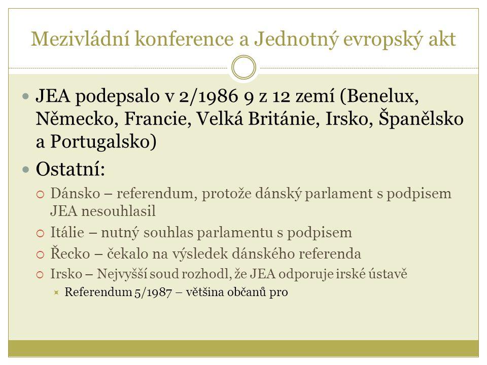 Mezivládní konference a Jednotný evropský akt JEA podepsalo v 2/1986 9 z 12 zemí (Benelux, Německo, Francie, Velká Británie, Irsko, Španělsko a Portugalsko) Ostatní:  Dánsko – referendum, protože dánský parlament s podpisem JEA nesouhlasil  Itálie – nutný souhlas parlamentu s podpisem  Řecko – čekalo na výsledek dánského referenda  Irsko – Nejvyšší soud rozhodl, že JEA odporuje irské ústavě  Referendum 5/1987 – většina občanů pro