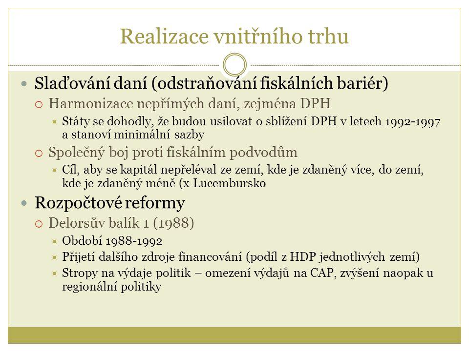 Realizace vnitřního trhu Slaďování daní (odstraňování fiskálních bariér)  Harmonizace nepřímých daní, zejména DPH  Státy se dohodly, že budou usilov