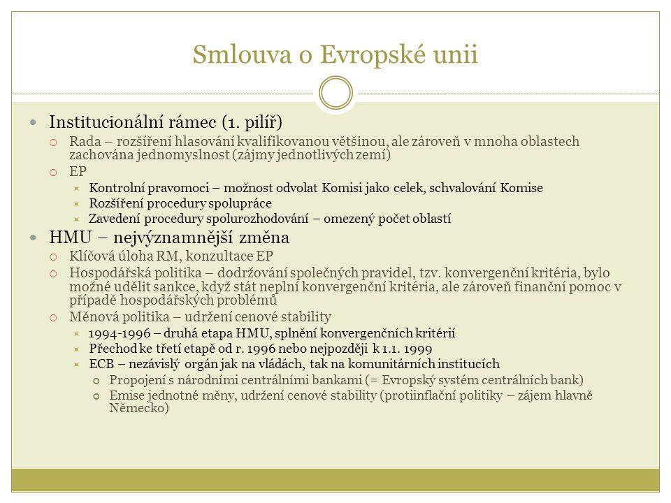 Smlouva o Evropské unii Institucionální rámec (1.