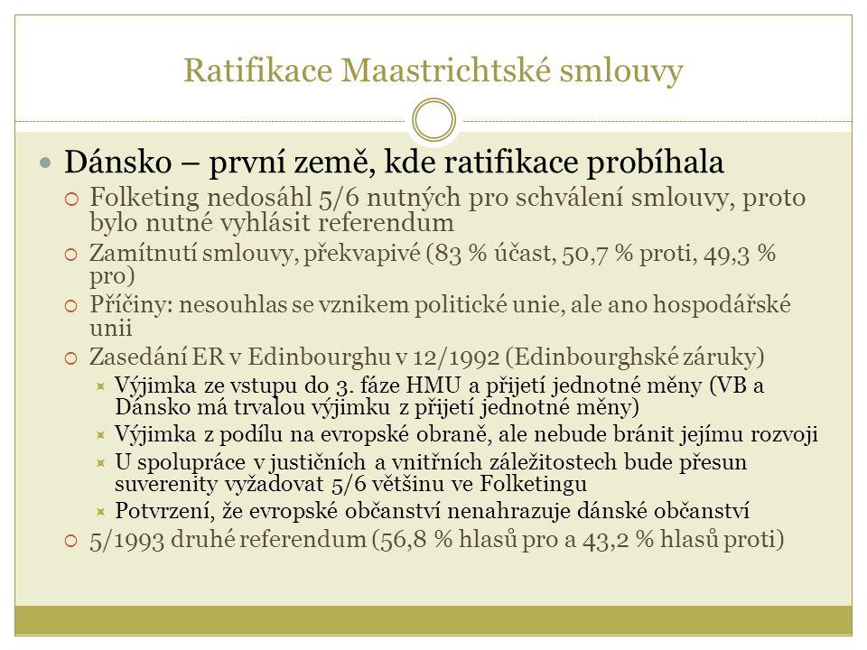 Ratifikace Maastrichtské smlouvy Dánsko – první země, kde ratifikace probíhala  Folketing nedosáhl 5/6 nutných pro schválení smlouvy, proto bylo nutn