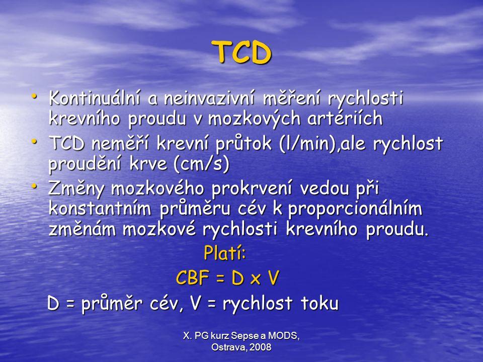 X. PG kurz Sepse a MODS, Ostrava, 2008 TCD Kontinuální a neinvazivní měření rychlosti krevního proudu v mozkových artériích Kontinuální a neinvazivní