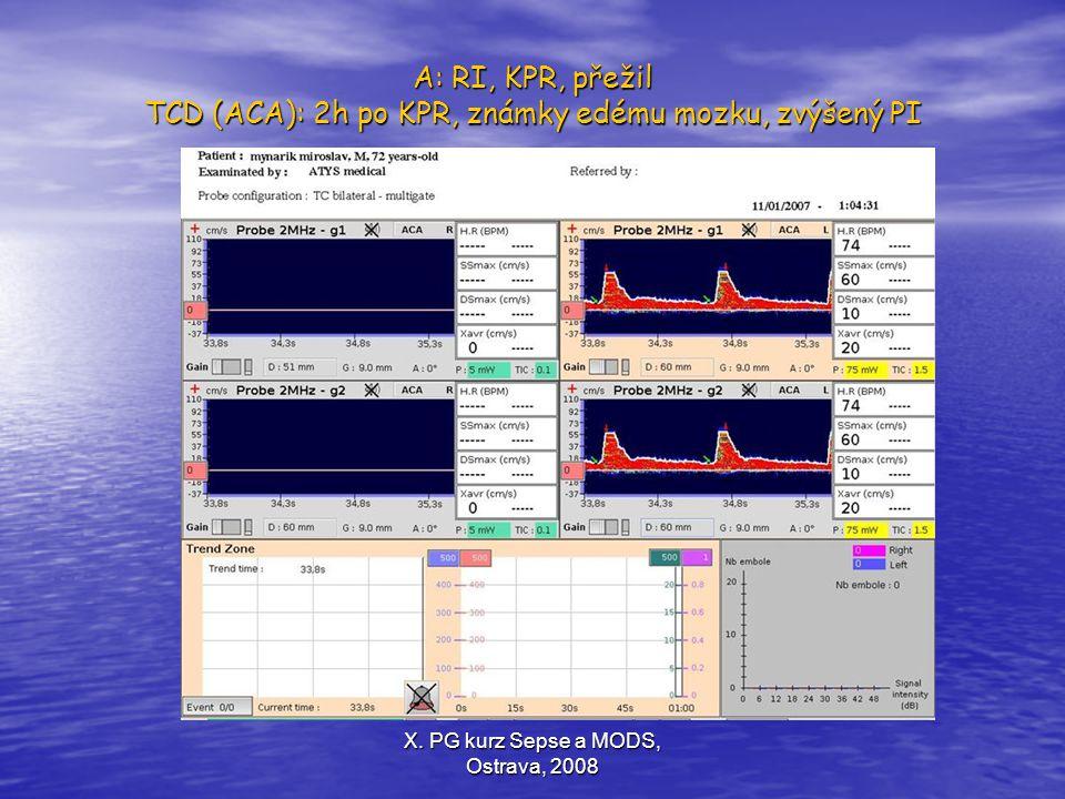 X. PG kurz Sepse a MODS, Ostrava, 2008 A: RI, KPR, přežil TCD (ACA): 2h po KPR, známky edému mozku, zvýšený PI