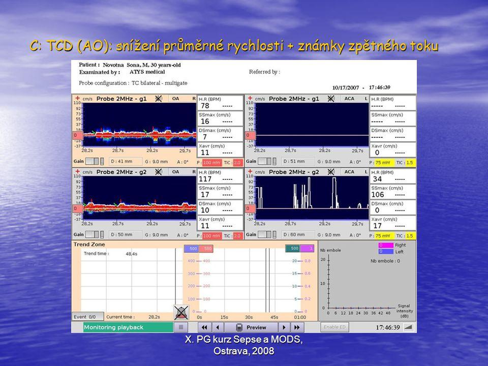 X. PG kurz Sepse a MODS, Ostrava, 2008 C: TCD (AO): snížení průměrné rychlosti + známky zpětného toku