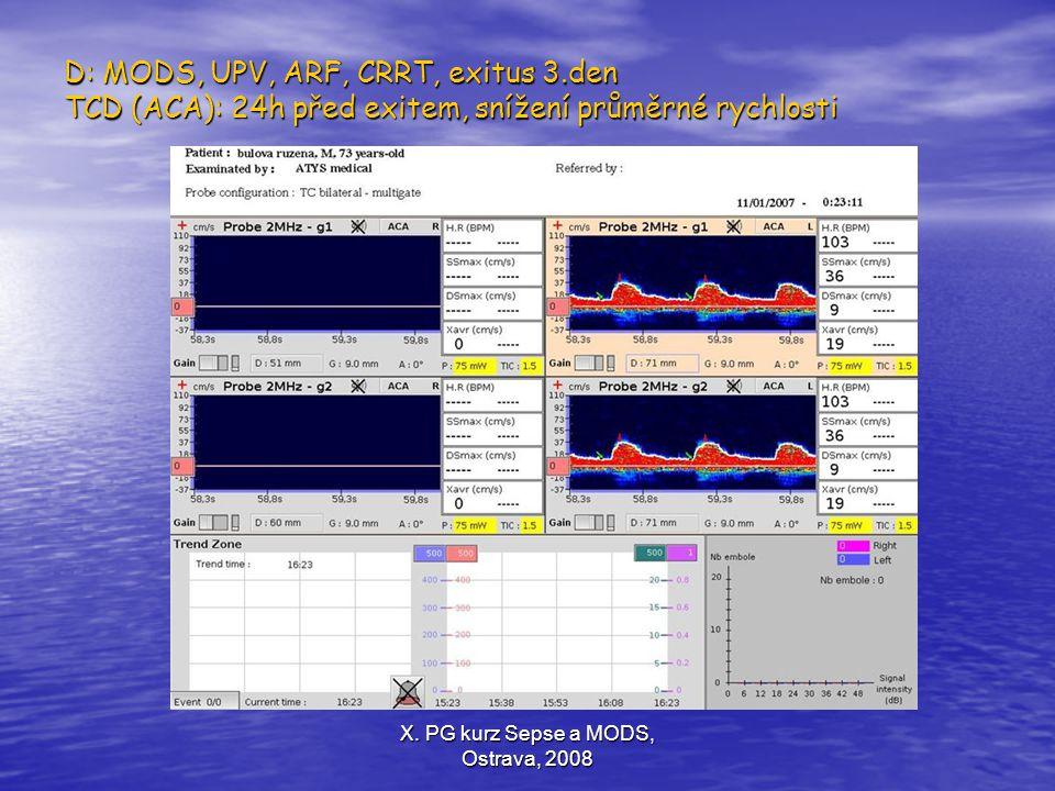 X. PG kurz Sepse a MODS, Ostrava, 2008 D: MODS, UPV, ARF, CRRT, exitus 3.den TCD (ACA): 24h před exitem, snížení průměrné rychlosti