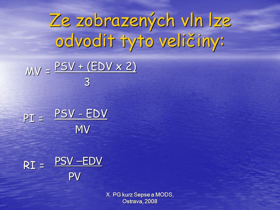 X. PG kurz Sepse a MODS, Ostrava, 2008 Ze zobrazených vln lze odvodit tyto veličiny: MV = MV = PI = PI = RI = RI = PSV + (EDV x 2) 3 PSV - EDV MV MV P