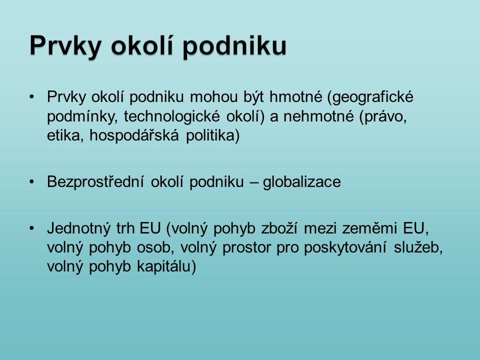 Prvky okolí podniku mohou být hmotné (geografické podmínky, technologické okolí) a nehmotné (právo, etika, hospodářská politika) Bezprostřední okolí podniku – globalizace Jednotný trh EU (volný pohyb zboží mezi zeměmi EU, volný pohyb osob, volný prostor pro poskytování služeb, volný pohyb kapitálu)