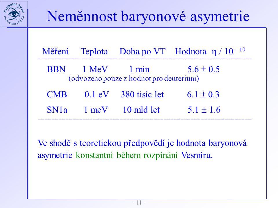 Neměnnost baryonové asymetrie Měření Teplota Doba po VT Hodnota    BBN 1 MeV