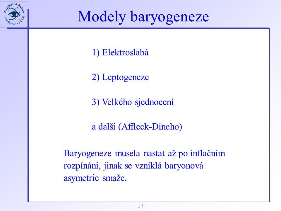- 14 - Modely baryogeneze 1) Elektroslabá 2) Leptogeneze 3) Velkého sjednocení a další (Affleck-Dineho) Baryogeneze musela nastat až po inflačním rozp