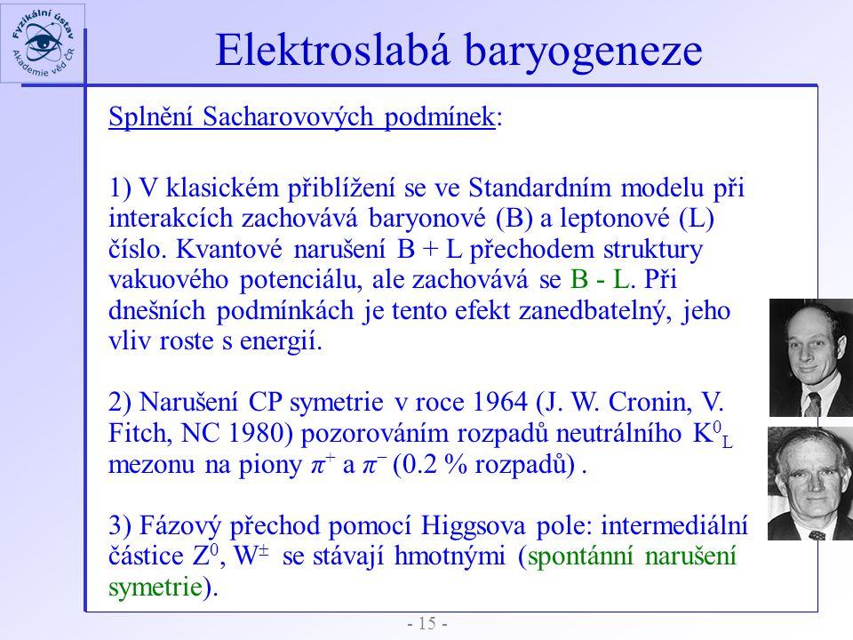 - 15 - Elektroslabá baryogeneze Splnění Sacharovových podmínek: 1) V klasickém přiblížení se ve Standardním modelu při interakcích zachovává baryonové