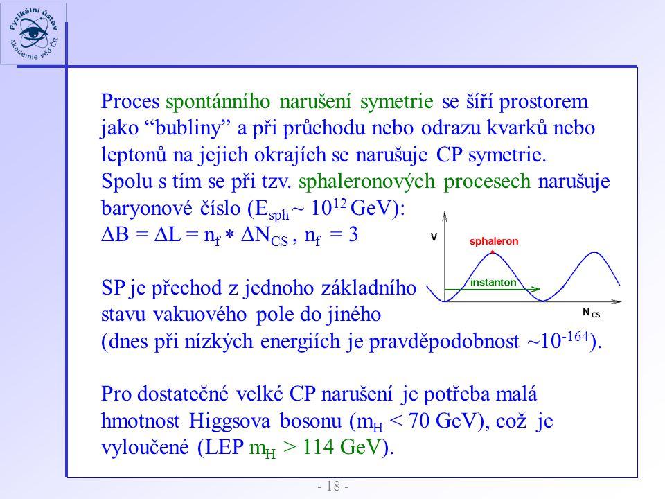 """- 18 - Proces spontánního narušení symetrie se šíří prostorem jako """"bubliny"""" a při průchodu nebo odrazu kvarků nebo leptonů na jejich okrajích se naru"""