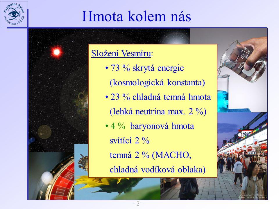 Hmota kolem nás - 2 - Složení Vesmíru: 73 % skrytá energie (kosmologická konstanta) 23 % chladná temná hmota (lehká neutrina max. 2 %) 4 % baryonová h