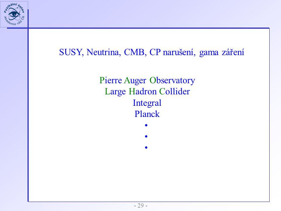 - 29 - Pierre Auger Observatory Large Hadron Collider Integral Planck SUSY, Neutrina, CMB, CP narušení, gama záření