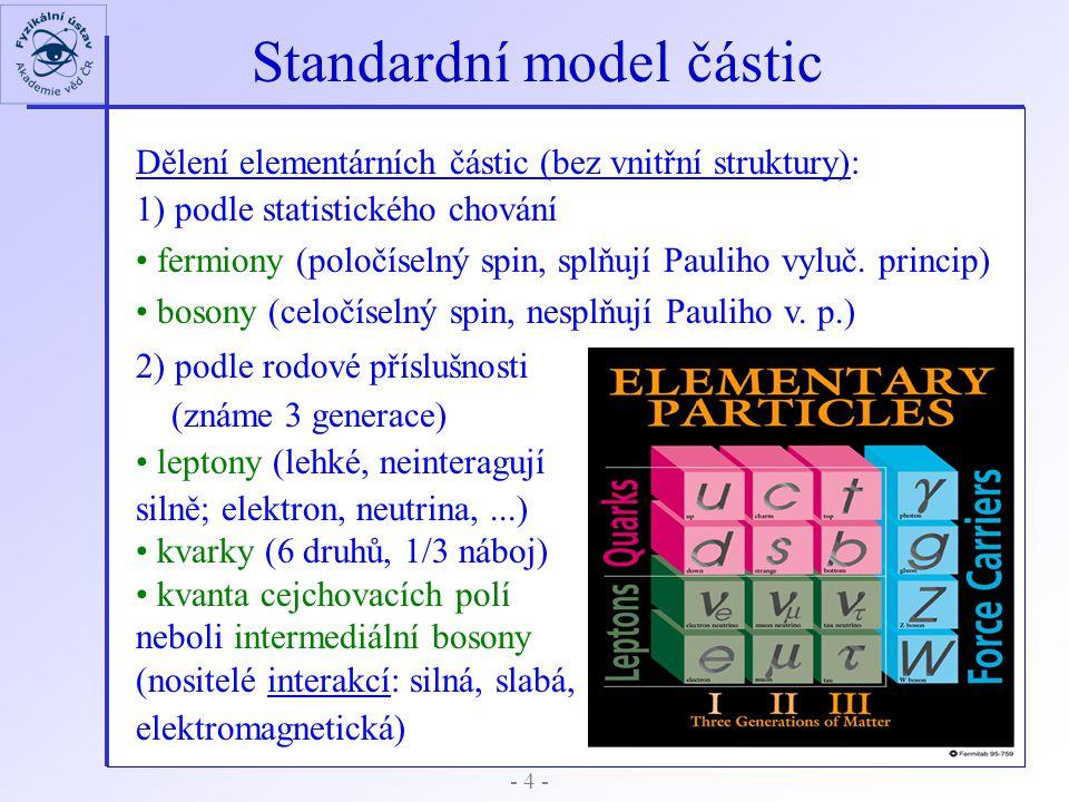 Standardní model částic Dělení elementárních částic (bez vnitřní struktury): 1) podle statistického chování fermiony (poločíselný spin, splňují Paulih