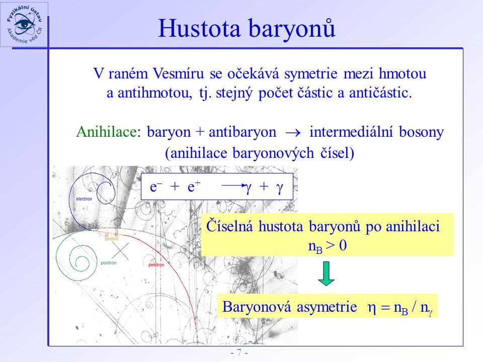 V raném Vesmíru se očekává symetrie mezi hmotou a antihmotou, tj. stejný počet částic a antičástic. Anihilace: baryon + antibaryon  intermediální bos