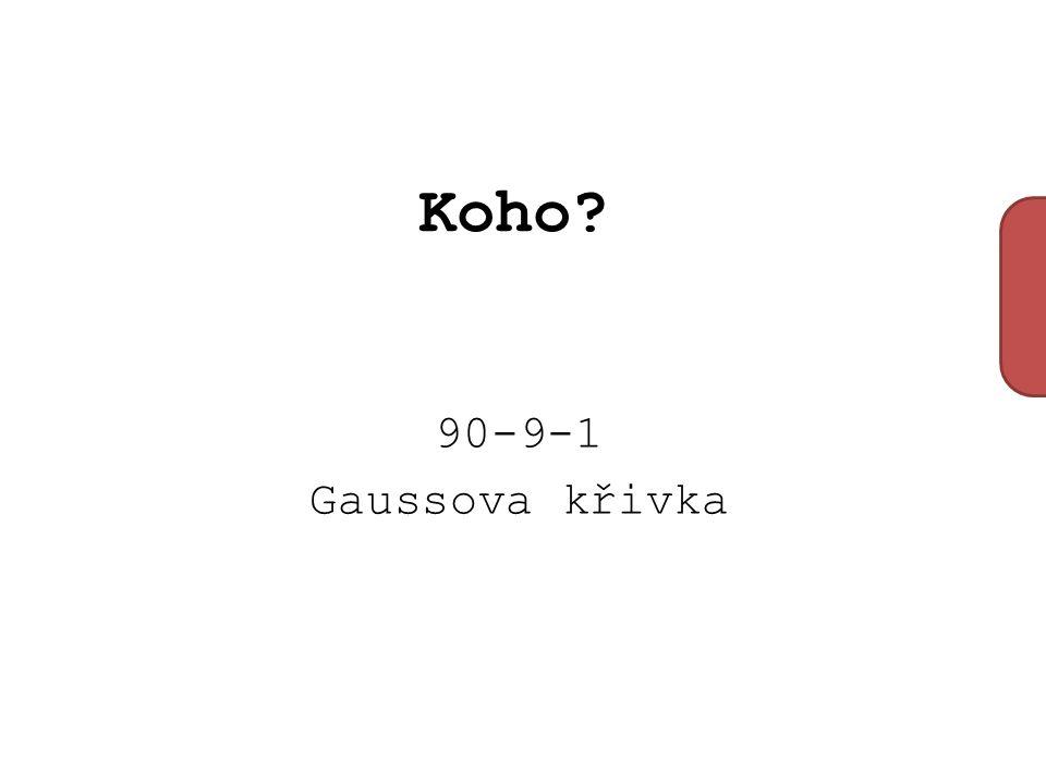 Koho 90-9-1 Gaussova křivka