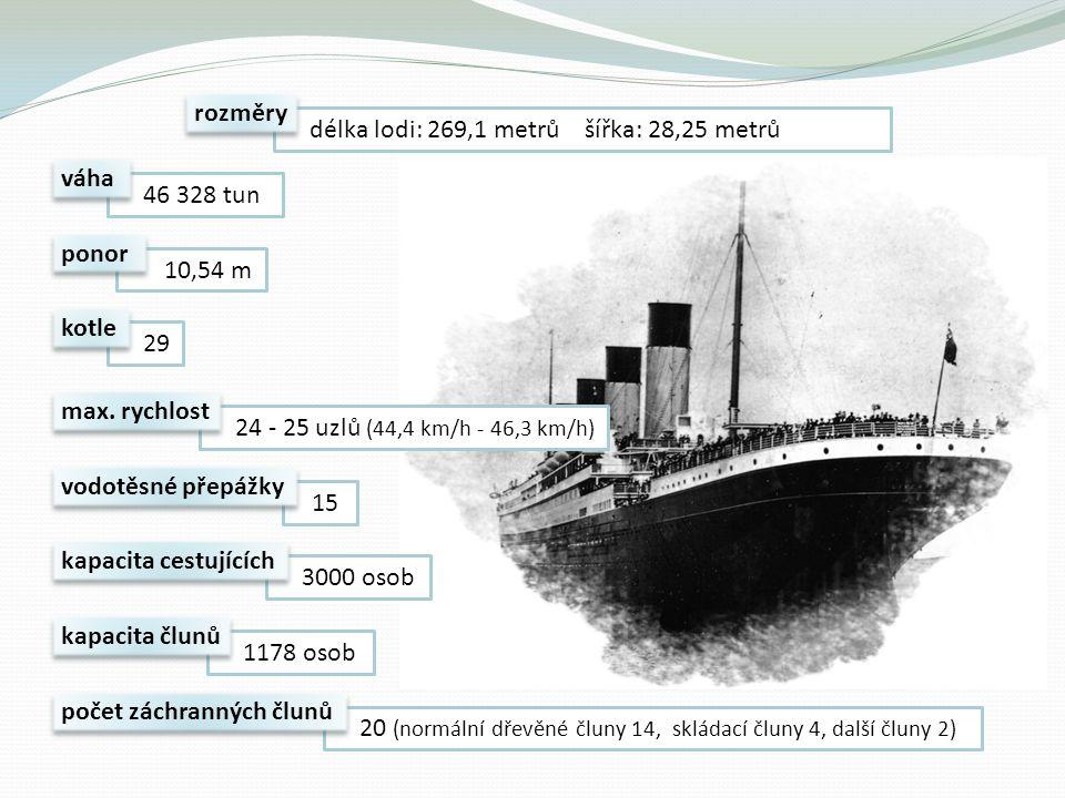 délka lodi: 269,1 metrů šířka: 28,25 metrů rozměry 46 328 tun váha 20 (normální dřevěné čluny 14, skládací čluny 4, další čluny 2) 3000 osob 10,54 m p