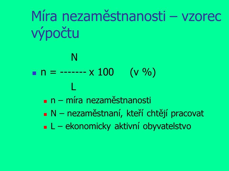 Míra nezaměstnanosti – vzorec výpočtu N n = ------- x 100 (v %) L n – míra nezaměstnanosti N – nezaměstnaní, kteří chtějí pracovat L – ekonomicky aktivní obyvatelstvo